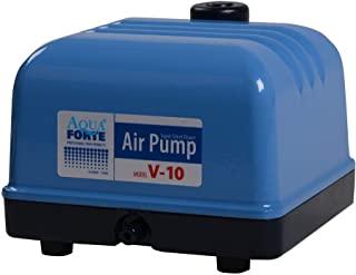 Bomba de aire para oxigenar agua en cultivos