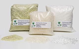 Fertilizante y nutriente para plantas sin tierra